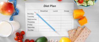 Недельные диеты — все, что нужно знать