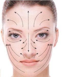 Правилен снятие макияжа