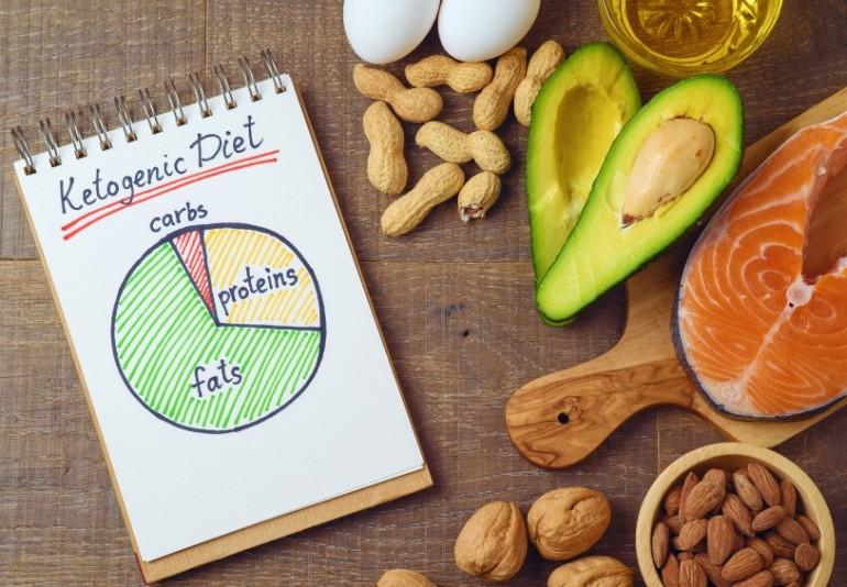 Что представляет собою кетогенная диета