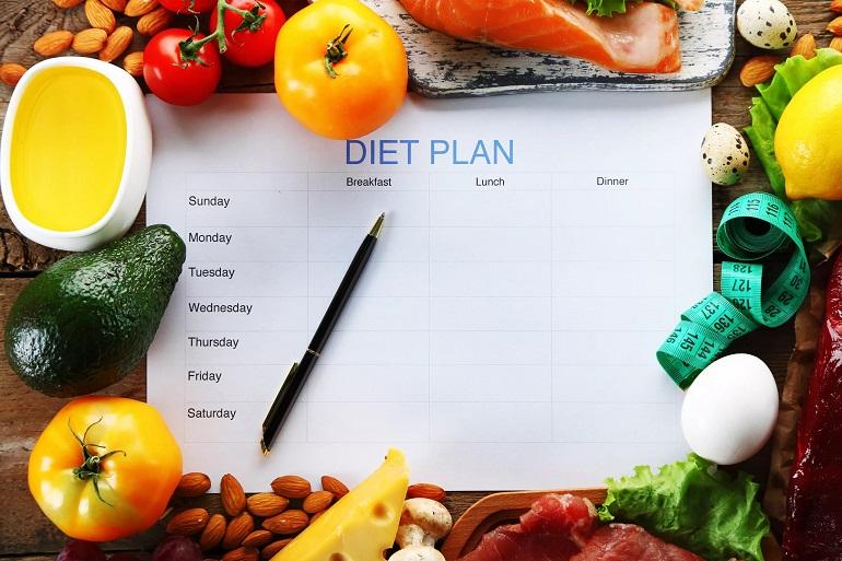 Обзор диет по количеству дней