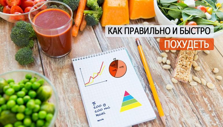 Новая система похудения и контроля калорий