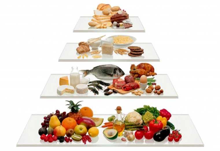 Калорийность или гликемический индекс: что важнее для похудения