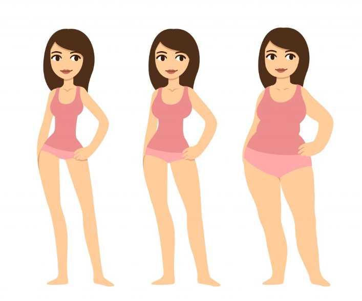 Как подобрать диету для женщины по типу телосложения?