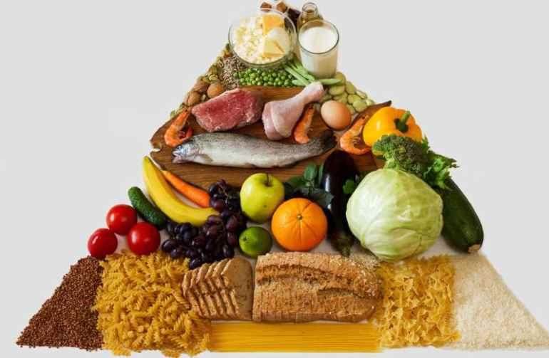 5 пищевых групп, которые должны быть в любом здоровом рационе