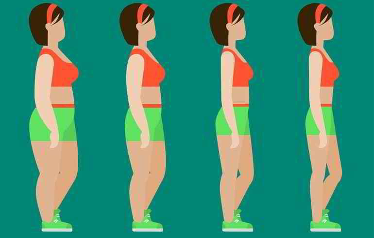 Как составить график похудения и не отставать от него