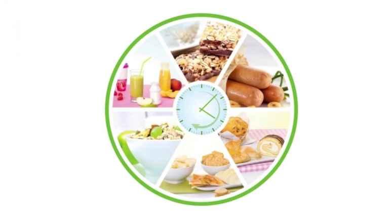 5, 3 или 1: сколько раз в день нужно есть, чтобы похудеть
