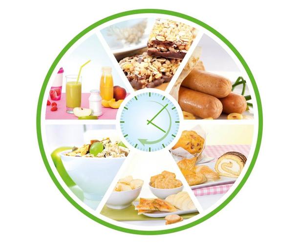5 основ сбалансированного питания, чтобы вес уходил быстрее