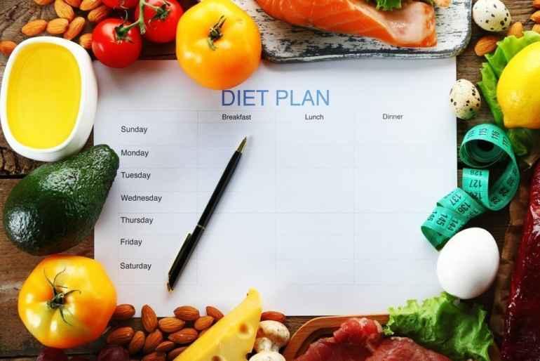 Как составить план потери веса и не нарушить его во время диеты