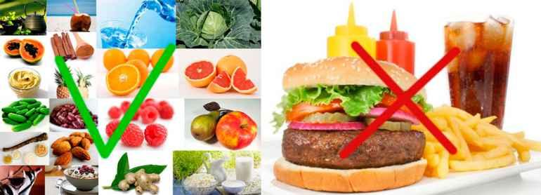 Какие продукты стоит исключить из еды, чтобы совсем забыть о диетах