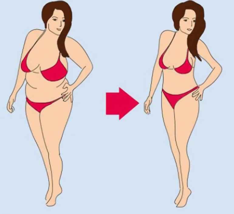 5 привычек, запускающих похудение без диет