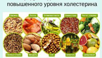 Питание при повышенном уровне «вредного» холестерина: от каких продуктов лучше отказаться?