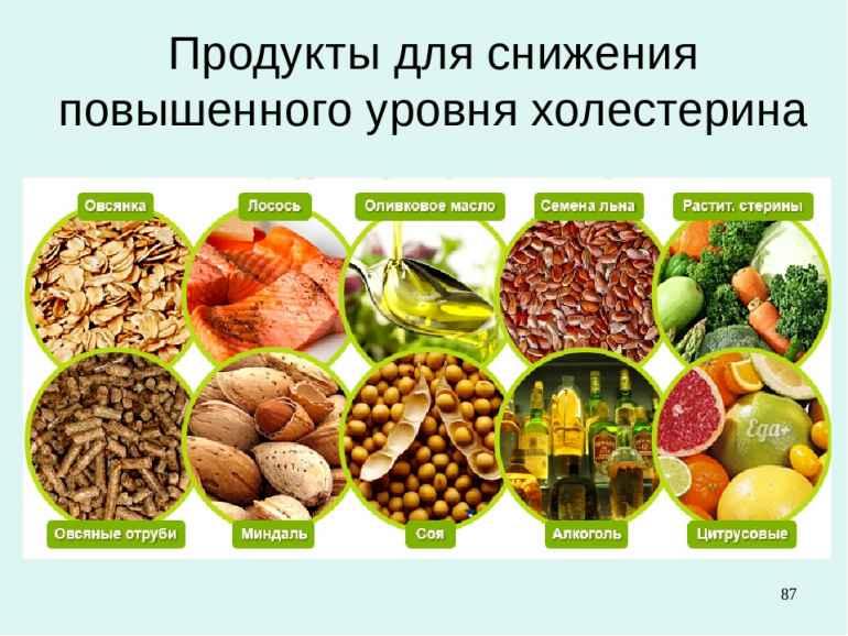 """Питание при повышенном уровне """"вредного"""" холестерина: от каких продуктов лучше отказаться?"""