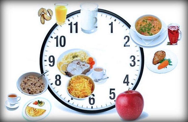 Зависит ли похудение от количества и времени приемов пищи