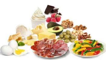 Краткая схема питания для похудения